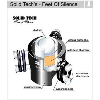 Solid Tech Feet of Silence