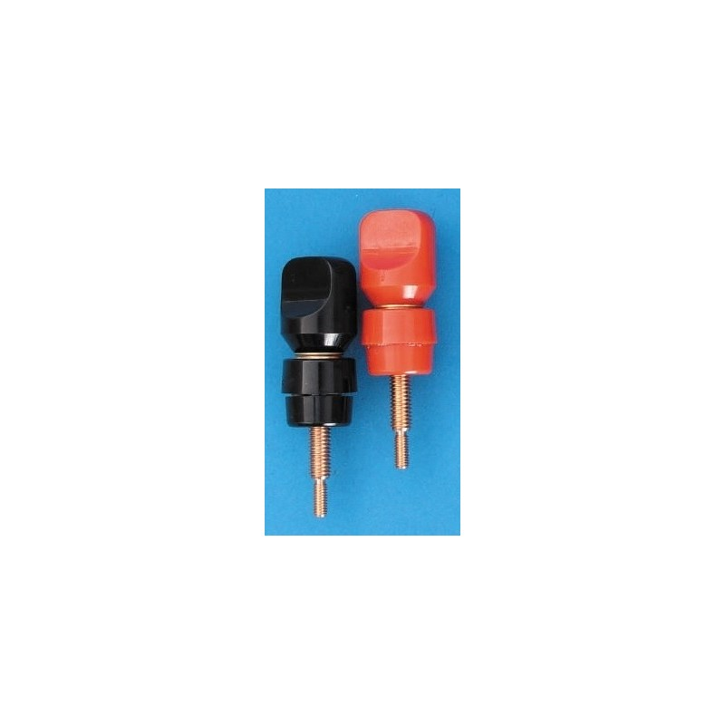 Mundorf MConnect Copper 6mm binging posts (4 units, for bi-wiring) with mounting plate